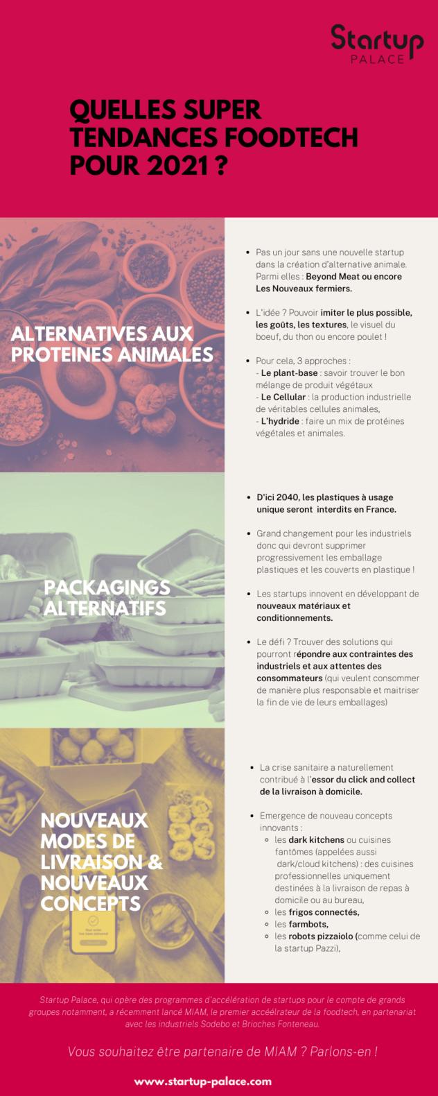 Foodtech-ConvertImage (12